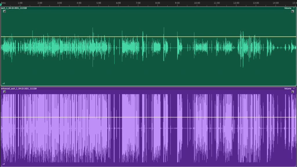 Before and After Mastering with Dolby